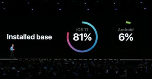 iOS 12 vừa là lời xin lỗi tới người dùng, vừa là lưỡi dao khoét sâu vào nỗi đau của Android